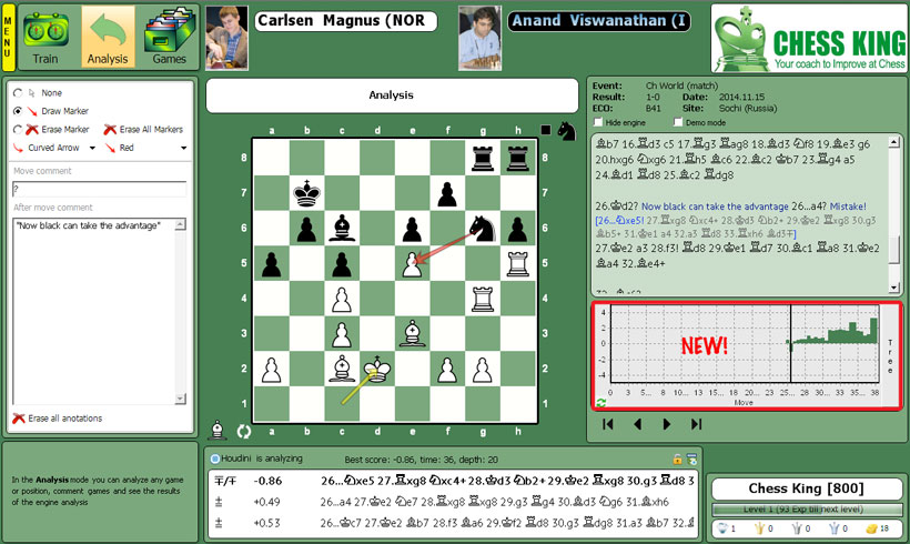 Chess King Analysis